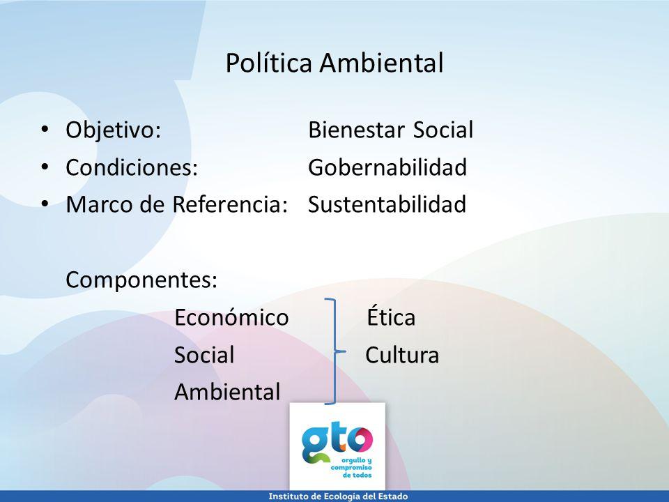 Objetivo:Bienestar Social Condiciones:Gobernabilidad Marco de Referencia:Sustentabilidad Componentes: Económico Ética Social Cultura Ambiental Polític