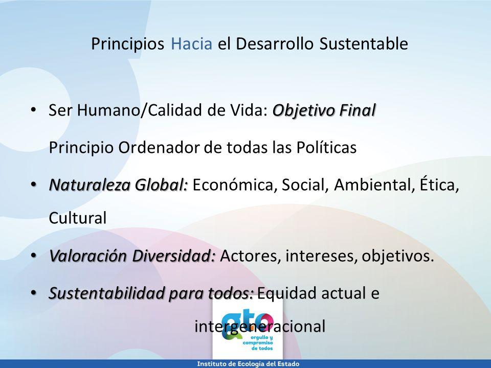 Objetivo Final Ser Humano/Calidad de Vida: Objetivo Final Principio Ordenador de todas las Políticas Naturaleza Global: Naturaleza Global: Económica,