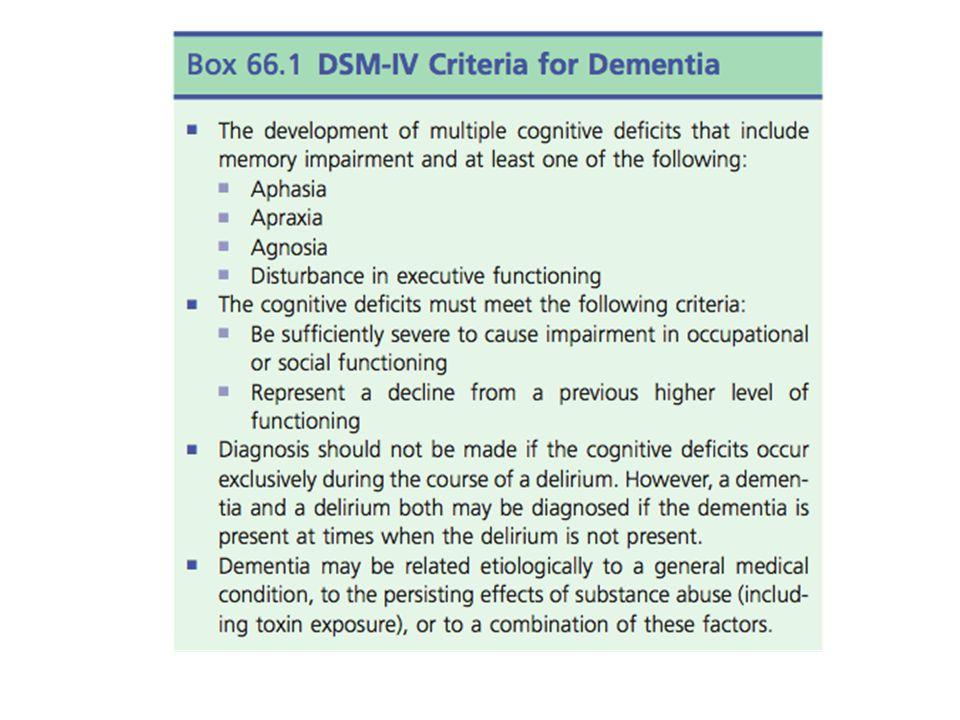 Criterios Dx Demencia definida por exámen clínico Px mayor de 40 años Deficits en 1 o más áreas de cognición y empeoramiento progresivo de lenguaje,percepción Ausencia de consciencia perturbada Exclusión de otras enfermedades