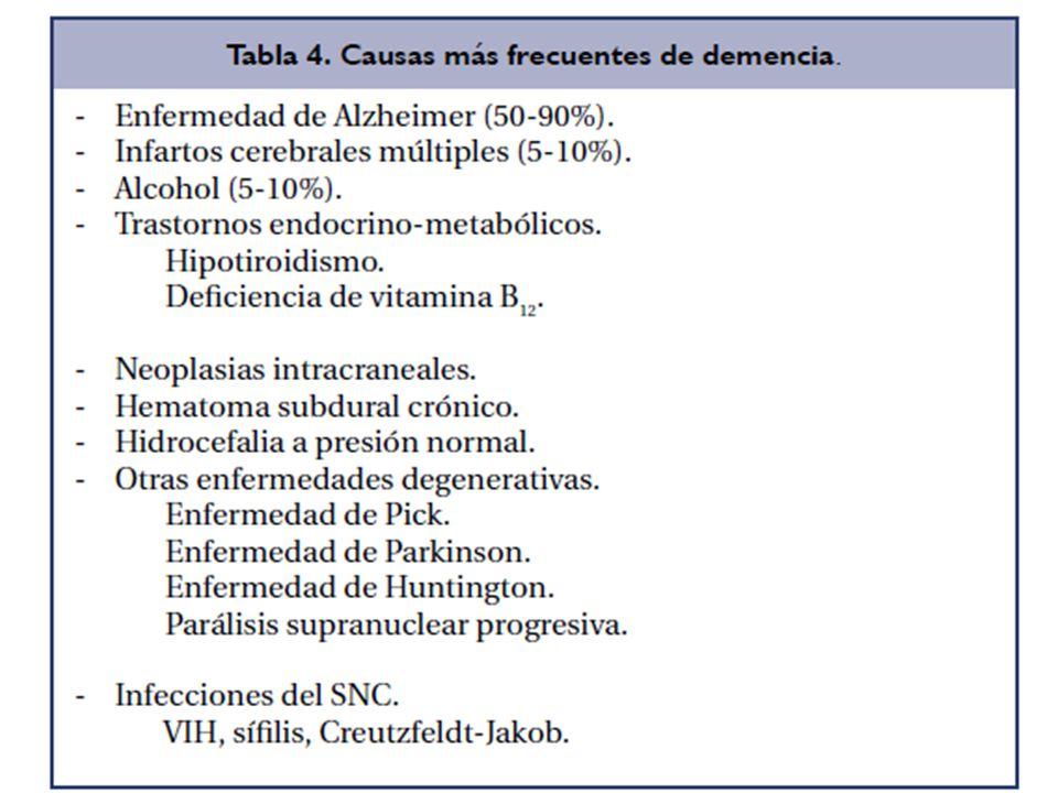 Estudios Diagnósticos CT y MRI No definitivos 3er ventrículos y ventrículos laterales 2x Surcos ensanchados Atrofia de hipocampo – Agrandamiento de astas temporales LCR normal EEG enlentecimiento difuso