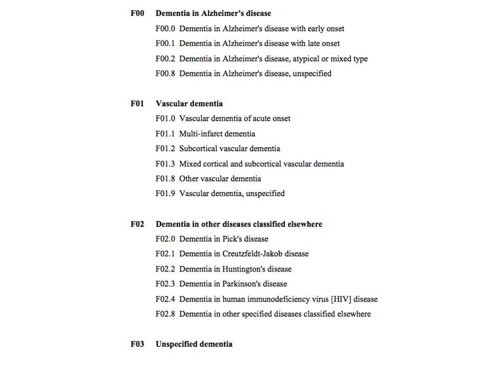 Patología Corteza células piramidales Ovillos neurofibrilaes – Filamentos helicoidales argirófilos – Proteína TAU Placas neuríticas – Depósitos esféricos en corteza, AMILOIDE en terminaciones nerviosas degeneradas