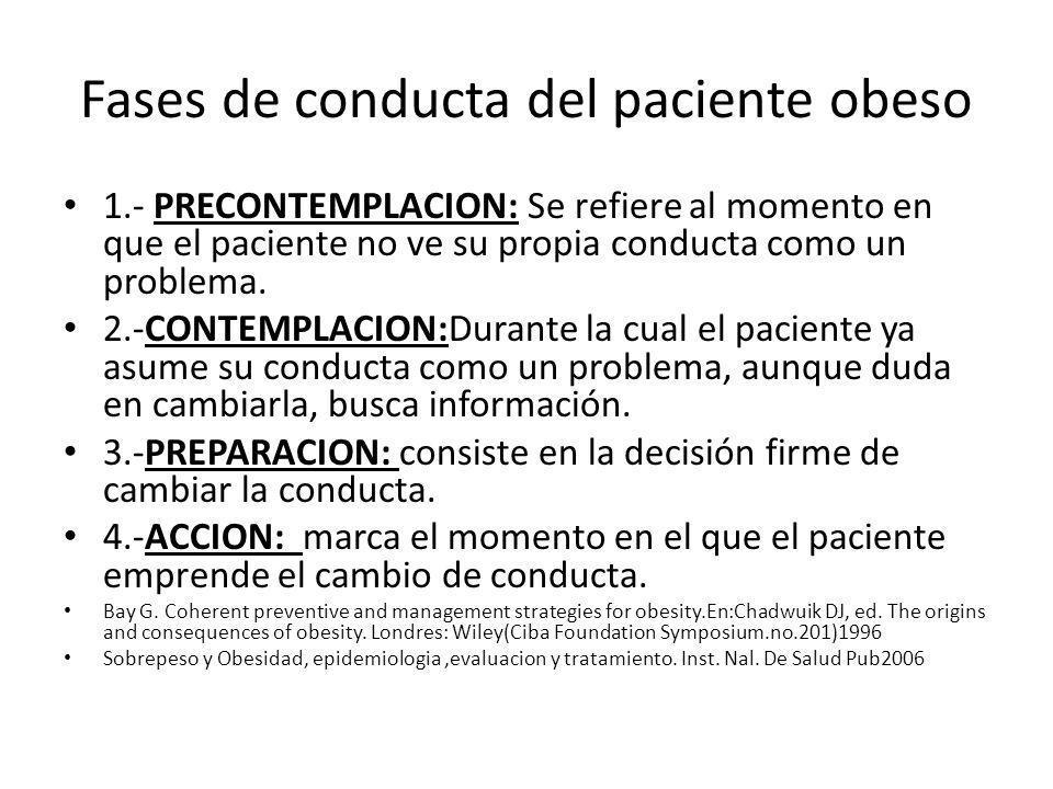 Fases de conducta del paciente obeso 1.- PRECONTEMPLACION: Se refiere al momento en que el paciente no ve su propia conducta como un problema. 2.-CONT