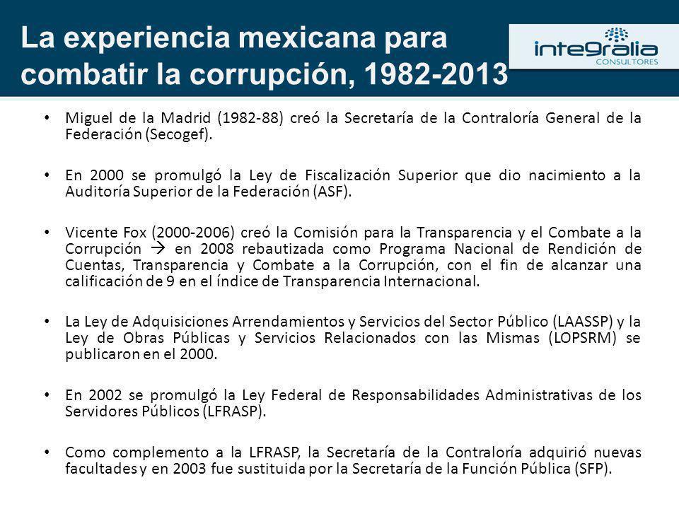 Miguel de la Madrid (1982-88) creó la Secretaría de la Contraloría General de la Federación (Secogef). En 2000 se promulgó la Ley de Fiscalización Sup