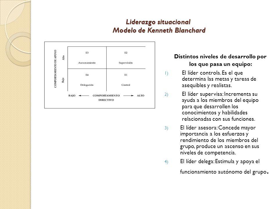 Liderazgo situacional Modelo de Kenneth Blanchard Distintos niveles de desarrollo por los que pasa un equipo: 1) El líder controla. Es el que determin