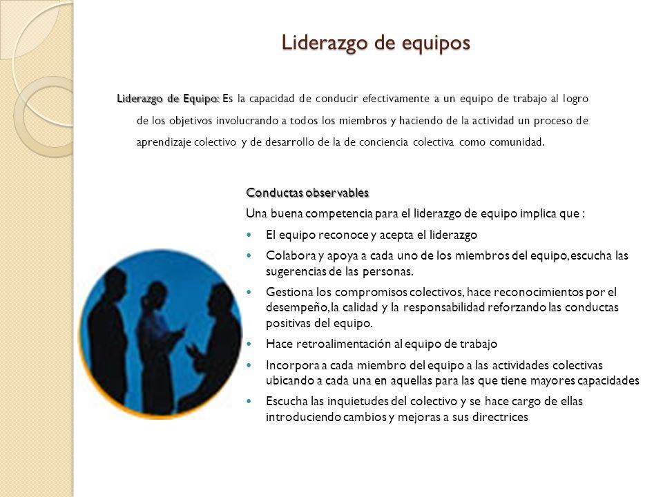 Liderazgo de equipos Liderazgo de Equipo: Liderazgo de Equipo: Es la capacidad de conducir efectivamente a un equipo de trabajo al logro de los objeti