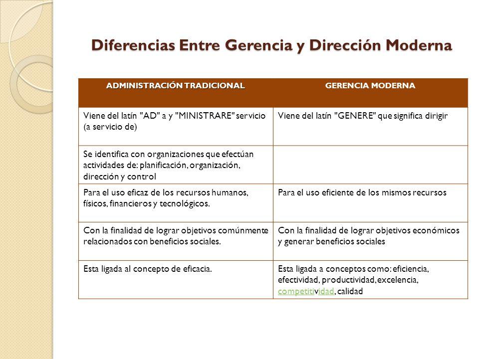 Diferencias Entre Gerencia y Dirección Moderna ADMINISTRACIÓN TRADICIONAL GERENCIA MODERNA Viene del latín