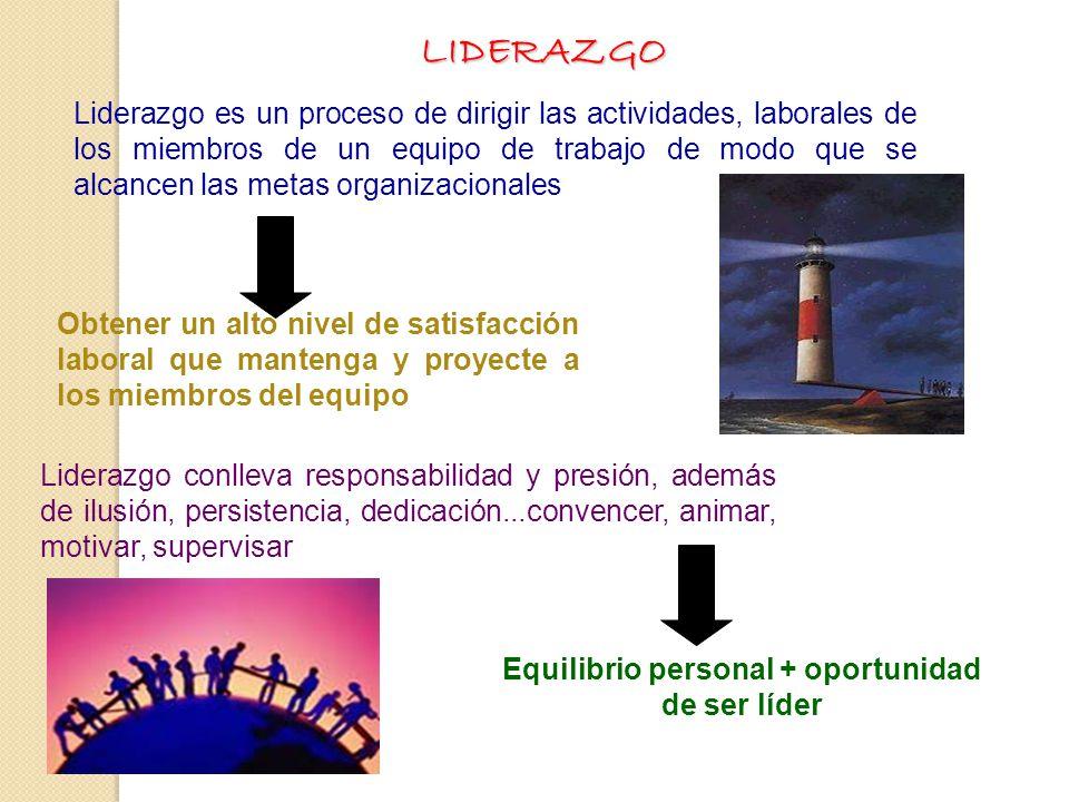 Liderazgo es un proceso de dirigir las actividades, laborales de los miembros de un equipo de trabajo de modo que se alcancen las metas organizacional