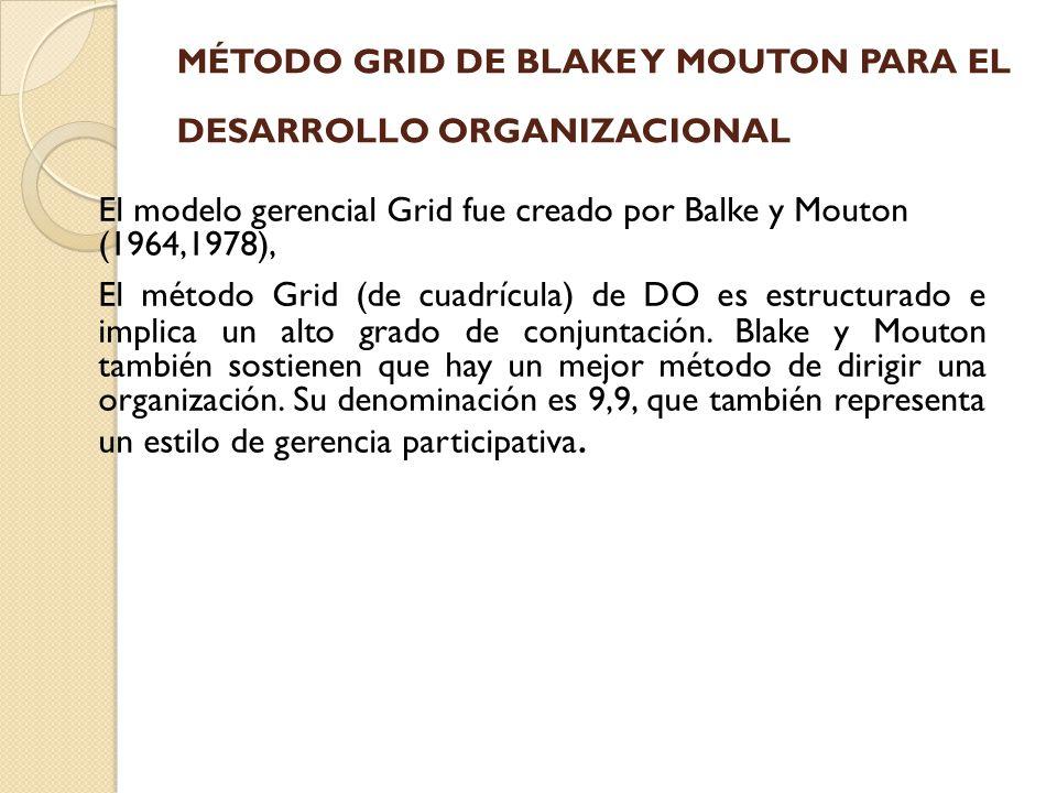 MÉTODO GRID DE BLAKE Y MOUTON PARA EL DESARROLLO ORGANIZACIONAL El modelo gerencial Grid fue creado por Balke y Mouton (1964,1978), El método Grid (de