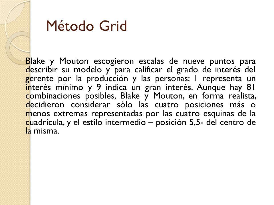 Método Grid Blake y Mouton escogieron escalas de nueve puntos para describir su modelo y para calificar el grado de interés del gerente por la producc