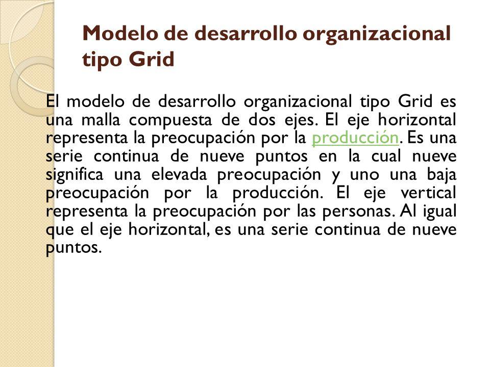 Modelo de desarrollo organizacional tipo Grid El modelo de desarrollo organizacional tipo Grid es una malla compuesta de dos ejes. El eje horizontal r