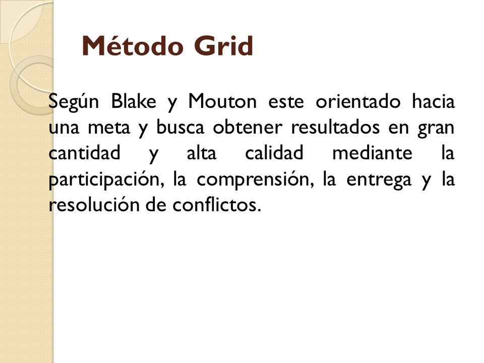 Método Grid Según Blake y Mouton este orientado hacia una meta y busca obtener resultados en gran cantidad y alta calidad mediante la participación, l
