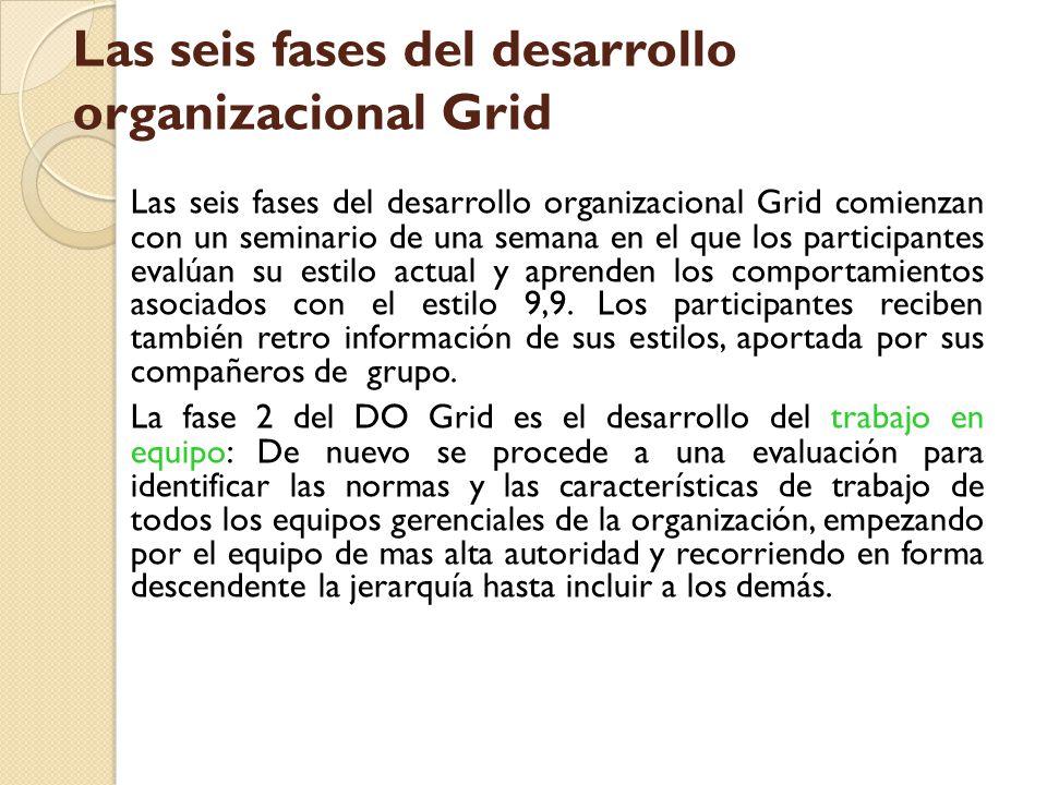 Las seis fases del desarrollo organizacional Grid Las seis fases del desarrollo organizacional Grid comienzan con un seminario de una semana en el que