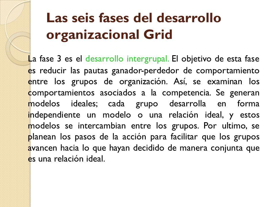 Las seis fases del desarrollo organizacional Grid La fase 3 es el desarrollo intergrupal. El objetivo de esta fase es reducir las pautas ganador-perde