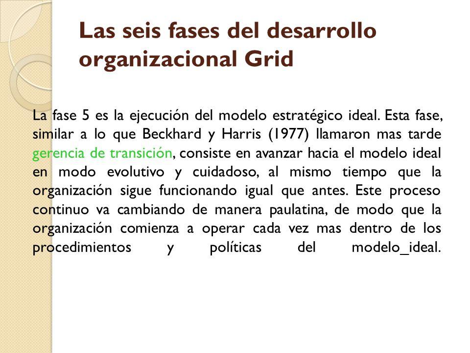 La fase 5 es la ejecución del modelo estratégico ideal. Esta fase, similar a lo que Beckhard y Harris (1977) llamaron mas tarde gerencia de transición