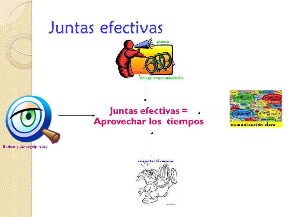 Juntas efectivas Juntas efectivas = Aprovechar los tiempos planear Delegar responsabilidades Evaluar y dar seguimiento