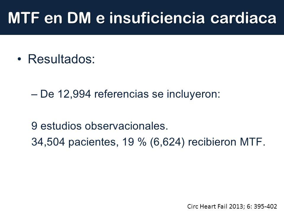MTF en DM e insuficiencia cardiaca Resultados: – De 12,994 referencias se incluyeron: 9 estudios observacionales. 34,504 pacientes, 19 % (6,624) recib