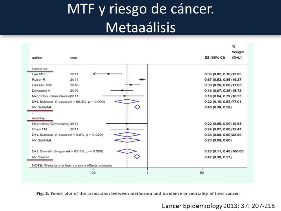 MTF y riesgo de cáncer. Metaaálisis Cancer Epidemiology 2013; 37: 207-218