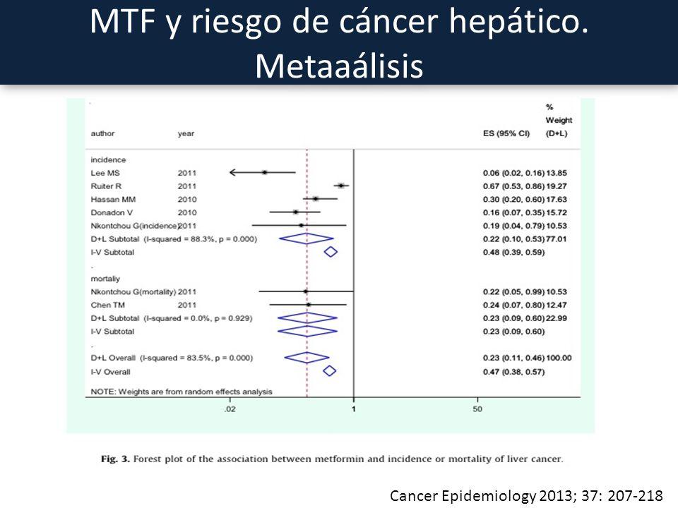 MTF y riesgo de cáncer hepático. Metaaálisis Cancer Epidemiology 2013; 37: 207-218