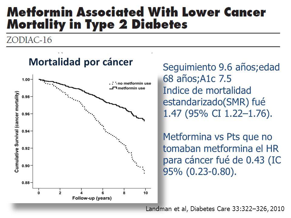 Seguimiento 9.6 años;edad 68 años;A1c 7.5 Indice de mortalidad estandarizado(SMR) fué 1.47 (95% CI 1.22–1.76). Metformina vs Pts que no tomaban metfor