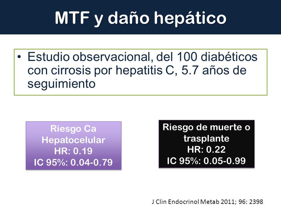 MTF y daño hepático Estudio observacional, del 100 diabéticos con cirrosis por hepatitis C, 5.7 años de seguimiento J Clin Endocrinol Metab 2011; 96: