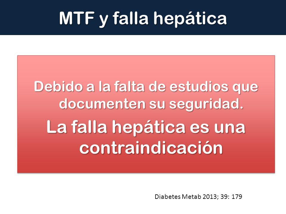MTF y falla hepática Debido a la falta de estudios que documenten su seguridad. La falla hepática es una contraindicación Debido a la falta de estudio