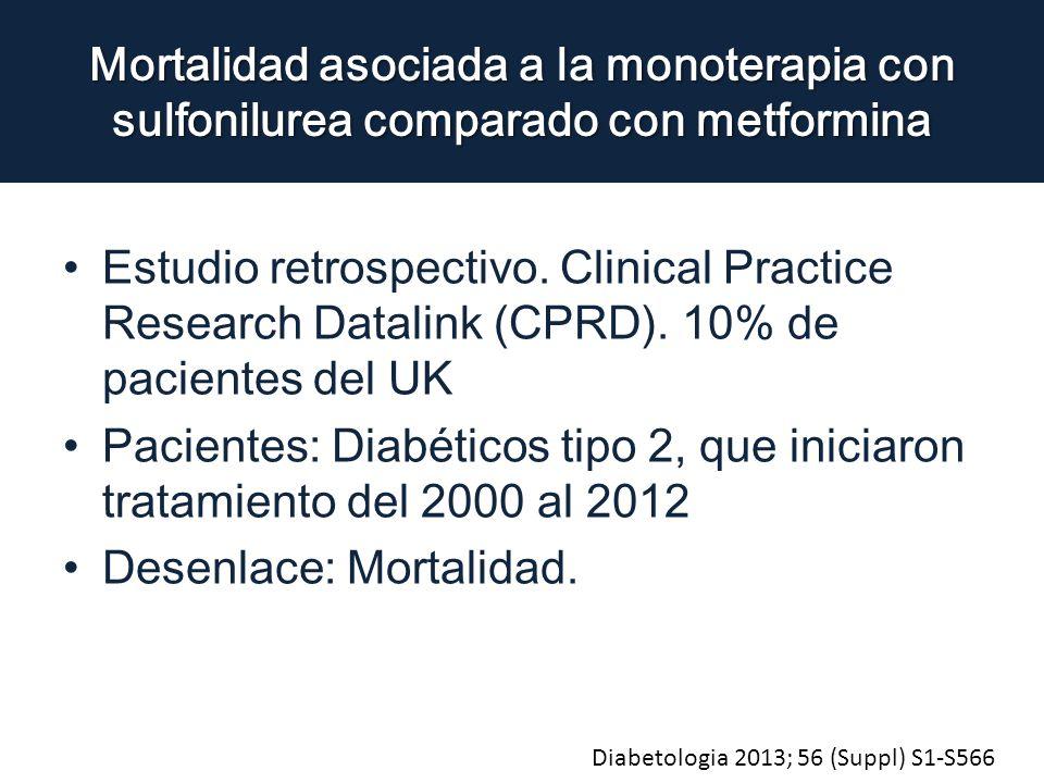 Mortalidad asociada a la monoterapia con sulfonilurea comparado con metformina Estudio retrospectivo. Clinical Practice Research Datalink (CPRD). 10%