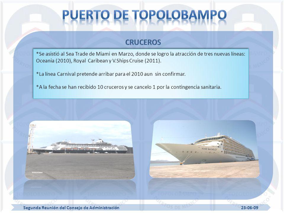 Segunda Reunión del Consejo de Administración 23-06-09 *Se asistió al Sea Trade de Miami en Marzo, donde se logro la atracción de tres nuevas líneas: Oceania (2010), Royal Caribean y V.Ships Cruise (2011).