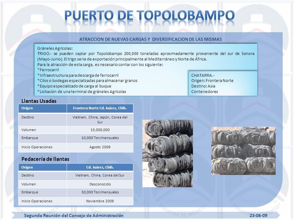 Segunda Reunión del Consejo de Administración 23-06-09 Gráneles Agrícolas: TRIGO.- se pueden captar por Topolobampo 200,000 toneladas aproximadamente proveniente del sur de Sonora (Mayo-Junio).