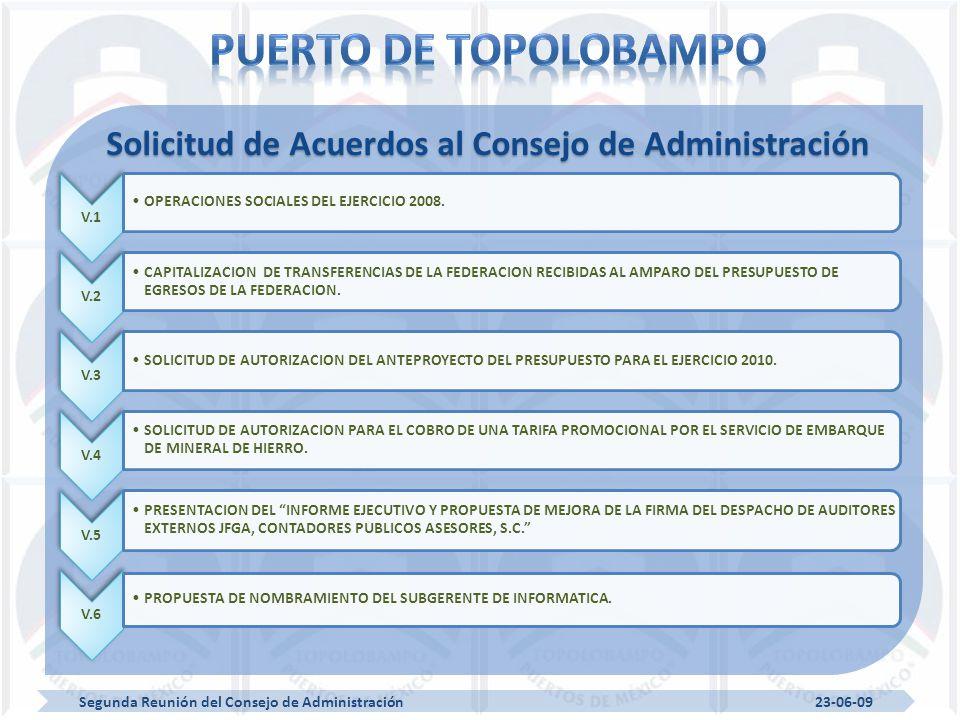 Segunda Reunión del Consejo de Administración 23-06-09 V.1 OPERACIONES SOCIALES DEL EJERCICIO 2008.