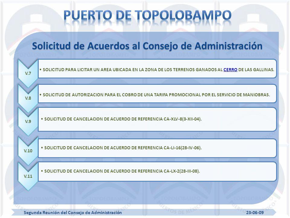 Segunda Reunión del Consejo de Administración 23-06-09 V.7 SOLICITUD PARA LICITAR UN AREA UBICADA EN LA ZONA DE LOS TERRENOS GANADOS AL CERRO DE LAS GALLINAS.CERRO V.8 SOLICITUD DE AUTORIZACION PARA EL COBRO DE UNA TARIFA PROMOCIONAL POR EL SERVICIO DE MANIOBRAS.