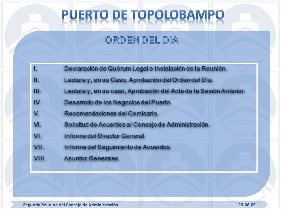 Segunda Reunión del Consejo de Administración 23-06-09 Carga Manejada por Diferentes Terminales Enero-Marzo 2009 Miles de Toneladas