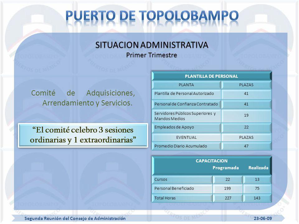 Segunda Reunión del Consejo de Administración 23-06-09 Comité de Adquisiciones, Arrendamiento y Servicios.