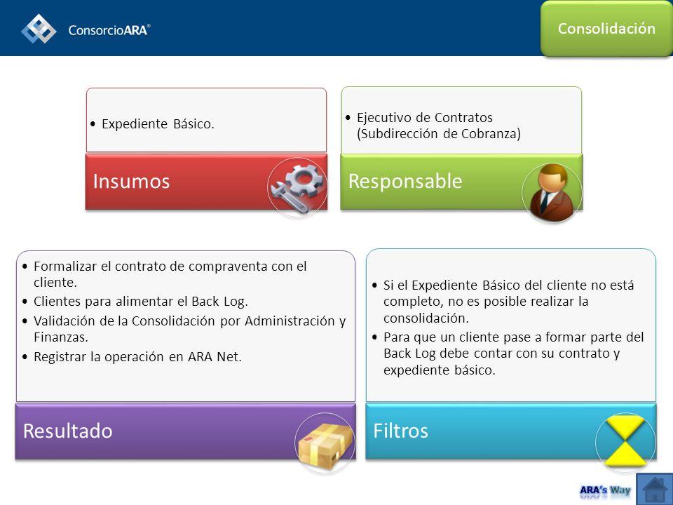 Consolidación Expediente Básico. Insumos Ejecutivo de Contratos (Subdirección de Cobranza) Responsable Formalizar el contrato de compraventa con el cl