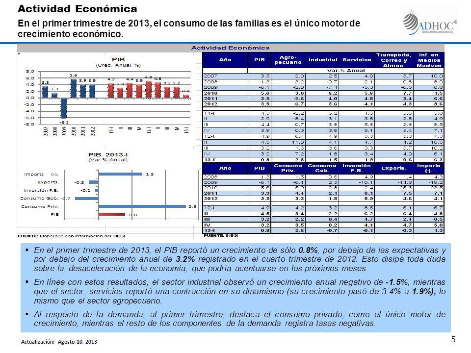 Actividad Económica En el primer trimestre de 2013, el consumo de las familias es el único motor de crecimiento económico.. En el primer trimestre de