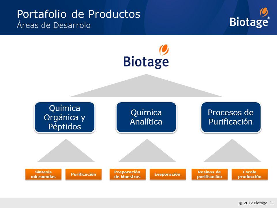 © 2012 Biotage 11 Portafolio de Productos Áreas de Desarrolo Química Orgánica y Péptidos Síntesis microondas Evaporación Purificación Preparación de M