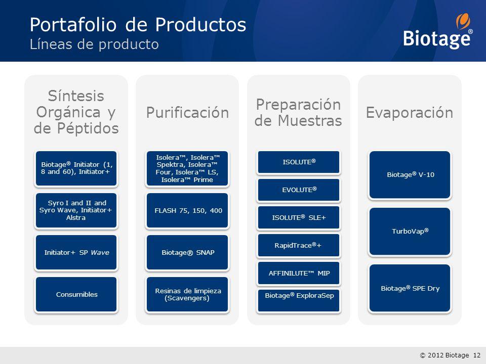 © 2012 Biotage 12 Síntesis Orgánica y de Péptidos Biotage ® Initiator (1, 8 and 60), Initiator+ Syro I and II and Syro Wave, Initiator+ Alstra Initiat