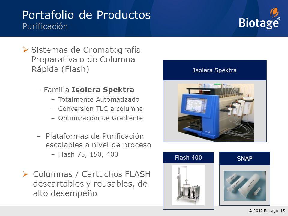 © 2012 Biotage 15 Portafolio de Productos Purificación Sistemas de Cromatografía Preparativa o de Columna Rápida (Flash) –Familia Isolera Spektra –Tot
