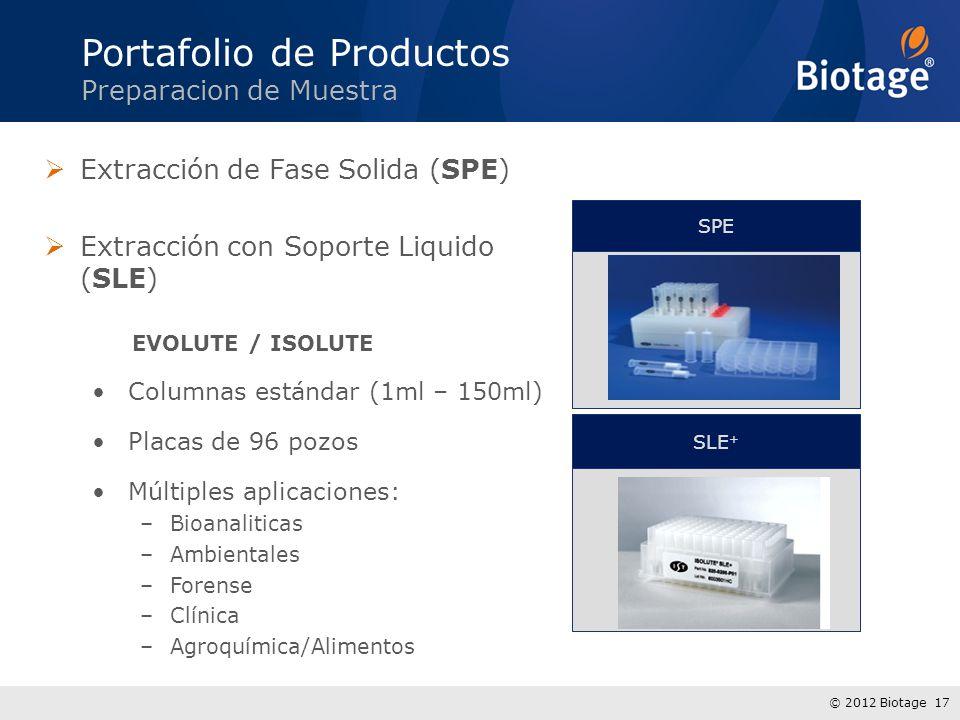 © 2012 Biotage 17 Extracción de Fase Solida (SPE) Extracción con Soporte Liquido (SLE) EVOLUTE / ISOLUTE Columnas estándar (1ml – 150ml) Placas de 96
