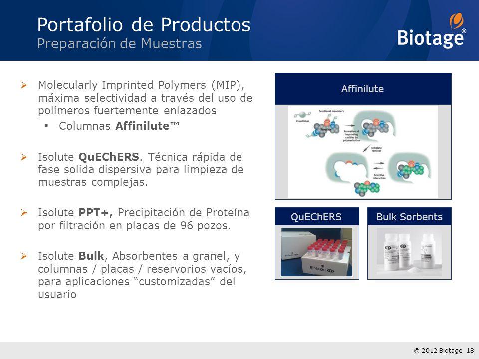 © 2012 Biotage 18 Molecularly Imprinted Polymers (MIP), máxima selectividad a través del uso de polímeros fuertemente enlazados Columnas Affinilute Is