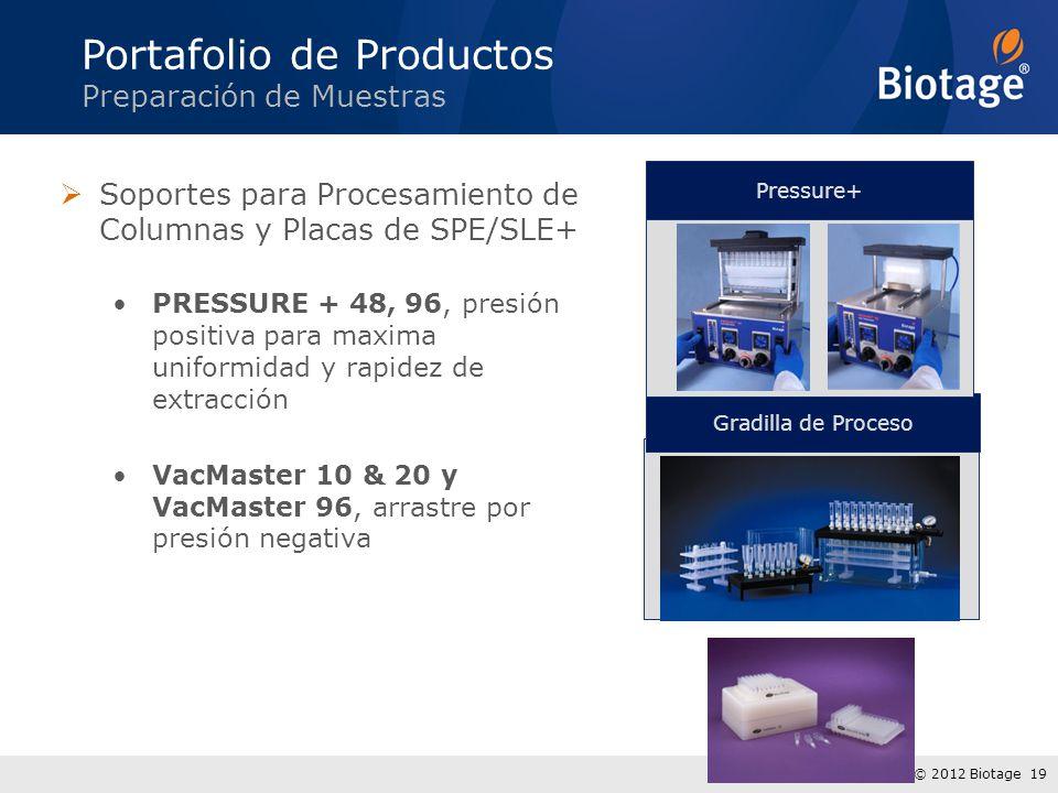 © 2012 Biotage 19 Soportes para Procesamiento de Columnas y Placas de SPE/SLE+ PRESSURE + 48, 96, presión positiva para maxima uniformidad y rapidez d