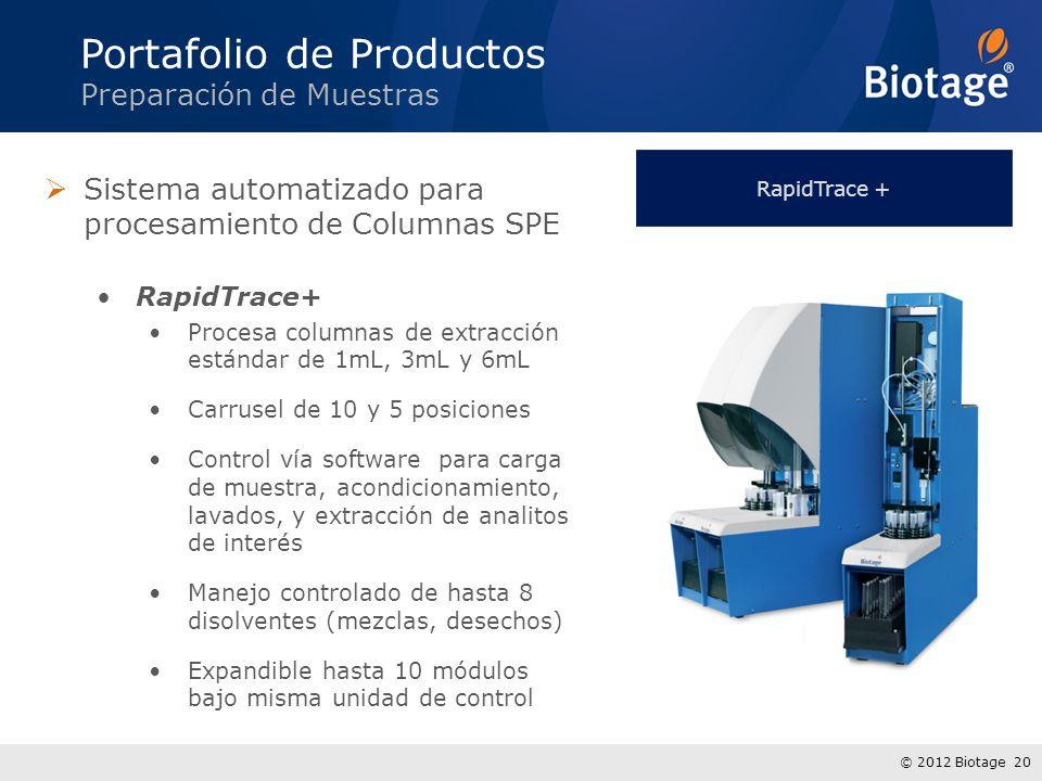 © 2012 Biotage 20 Sistema automatizado para procesamiento de Columnas SPE RapidTrace+ Procesa columnas de extracción estándar de 1mL, 3mL y 6mL Carrus