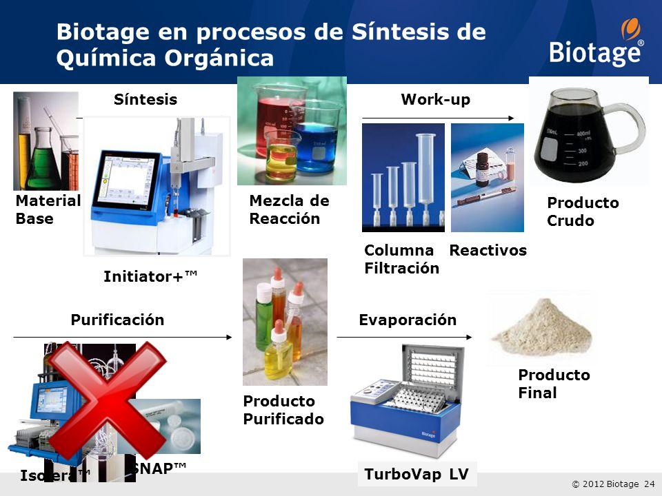 © 2012 Biotage 24 Biotage en procesos de Síntesis de Química Orgánica Material Base Síntesis Mezcla de Reacción Work-up Initiator+ Columna Filtración