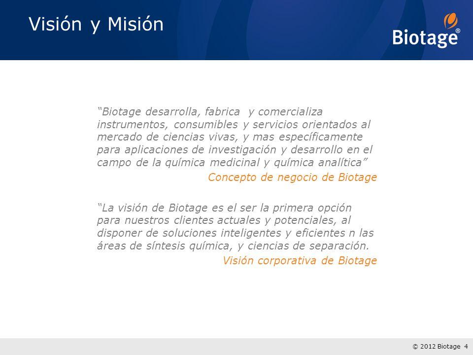 © 2012 Biotage 4 Visión y Misión Biotage desarrolla, fabrica y comercializa instrumentos, consumibles y servicios orientados al mercado de ciencias vi