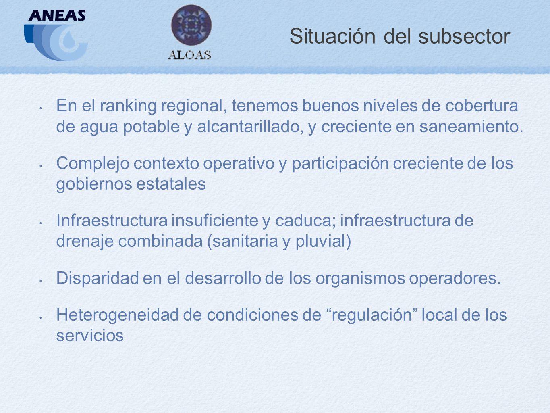Situación del subsector En el ranking regional, tenemos buenos niveles de cobertura de agua potable y alcantarillado, y creciente en saneamiento.