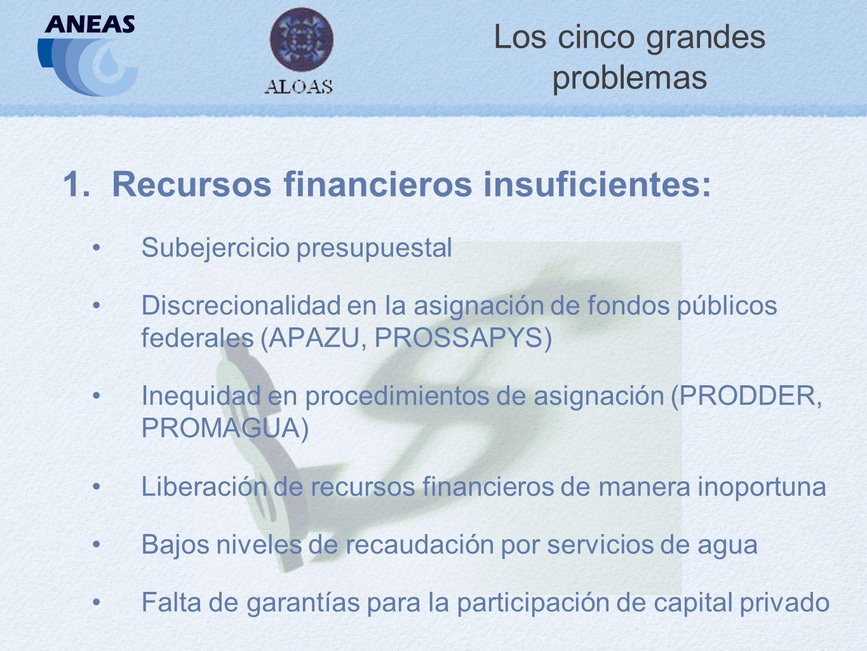Los cinco grandes problemas 1.Recursos financieros insuficientes: Subejercicio presupuestal Discrecionalidad en la asignación de fondos públicos federales (APAZU, PROSSAPYS) Inequidad en procedimientos de asignación (PRODDER, PROMAGUA) Liberación de recursos financieros de manera inoportuna Bajos niveles de recaudación por servicios de agua Falta de garantías para la participación de capital privado