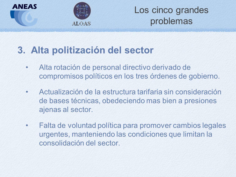 Los cinco grandes problemas 3.Alta politización del sector Alta rotación de personal directivo derivado de compromisos políticos en los tres órdenes de gobierno.