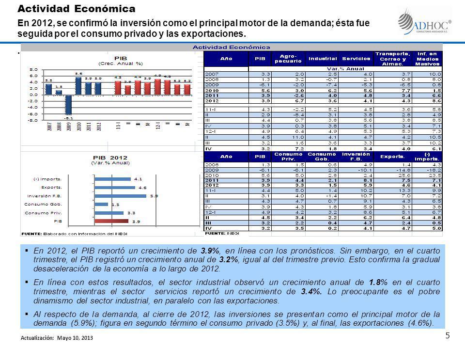 Actividad Económica En 2012, se confirmó la inversión como el principal motor de la demanda; ésta fue seguida por el consumo privado y las exportaciones..