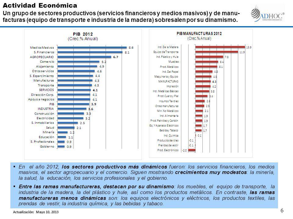 Para México, los pronósticos de ocho organizaciones especializadas fluctúan entre 3.1 y 3.7% en 2013, con promedio en 3.4%.