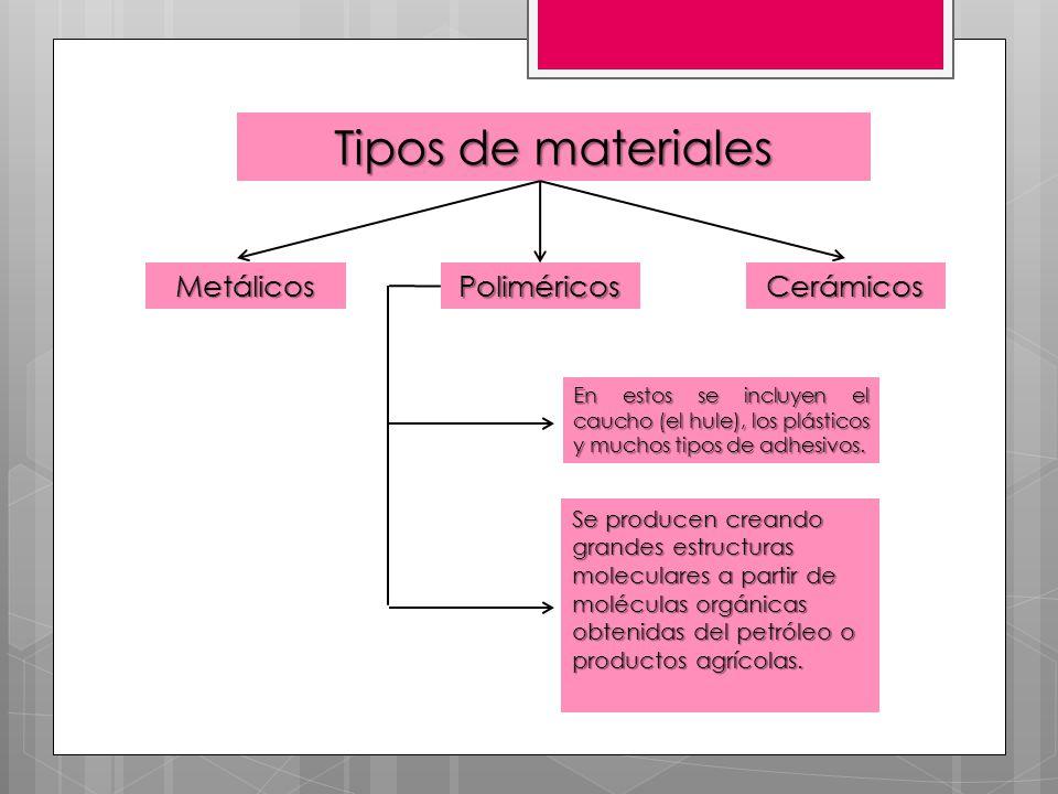 Tipos de materiales Metálicos Poliméricos Cerámicos En estos se incluyen el caucho (el hule), los plásticos y muchos tipos de adhesivos. Se producen c