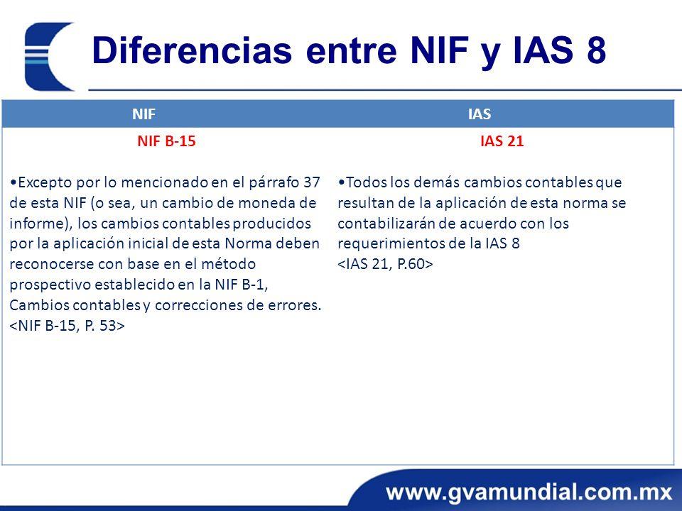 Diferencias entre NIF y IAS 8 NIFIAS NIF B-15 Excepto por lo mencionado en el párrafo 37 de esta NIF (o sea, un cambio de moneda de informe), los camb